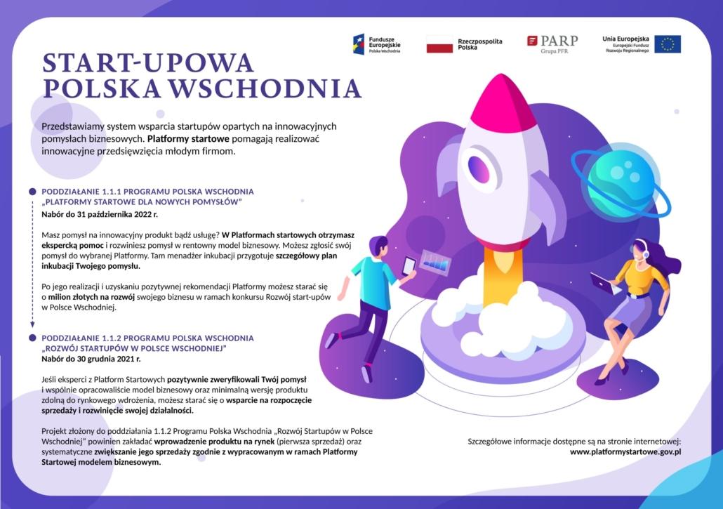 startupy dla polski wschodniej